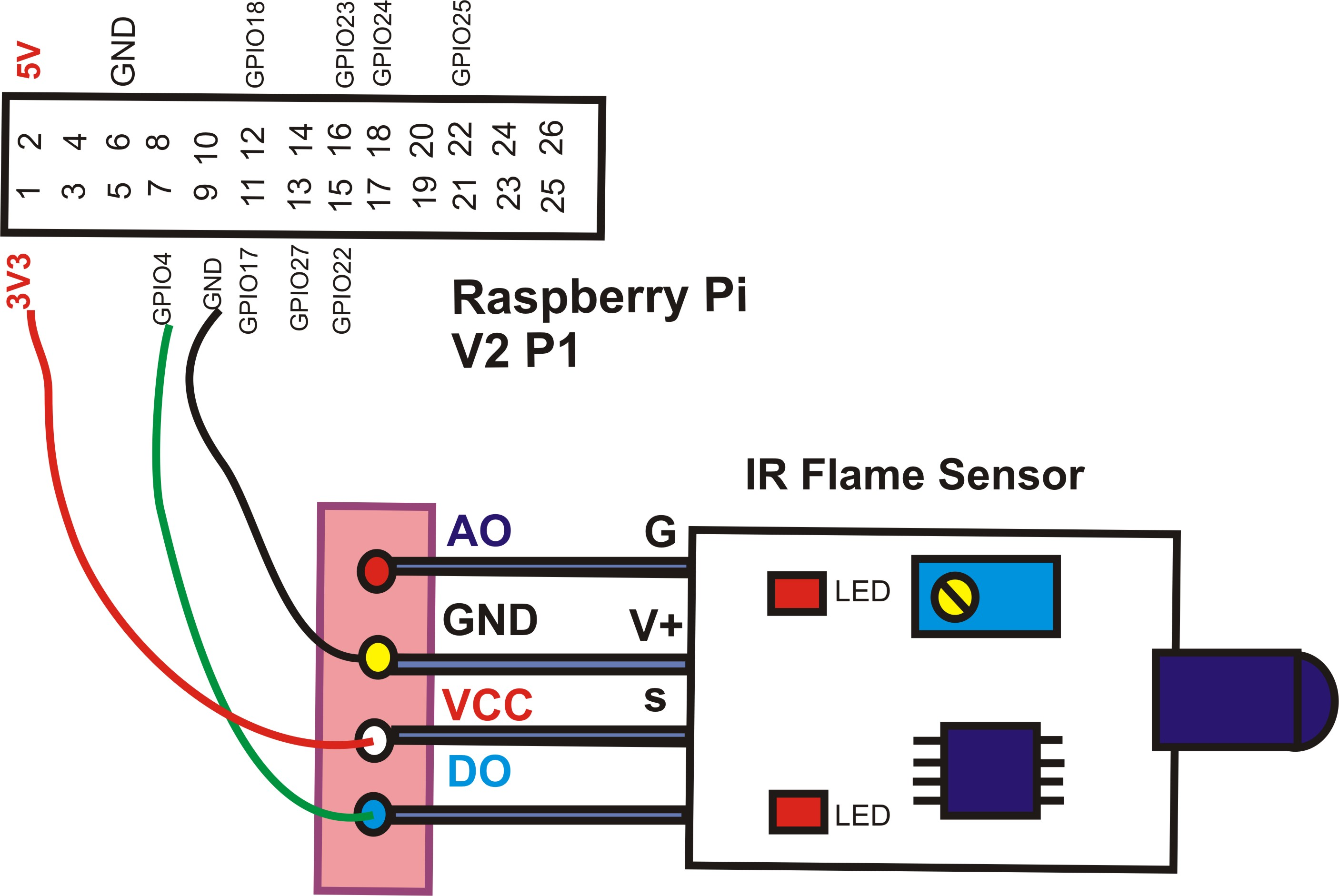 Pdf 4669pdf Downloadinfrared Flame Sensor Wiring Diagram Best Infrared