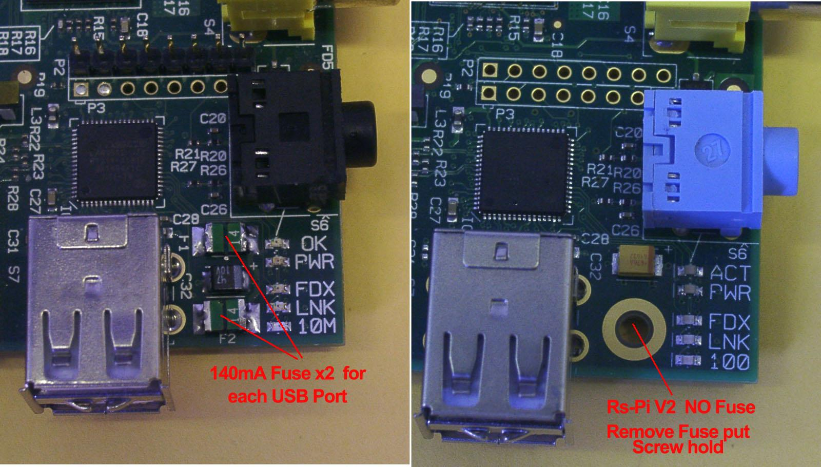 The Internals Raspberry Pi B With A Power Circuit Discussed Later